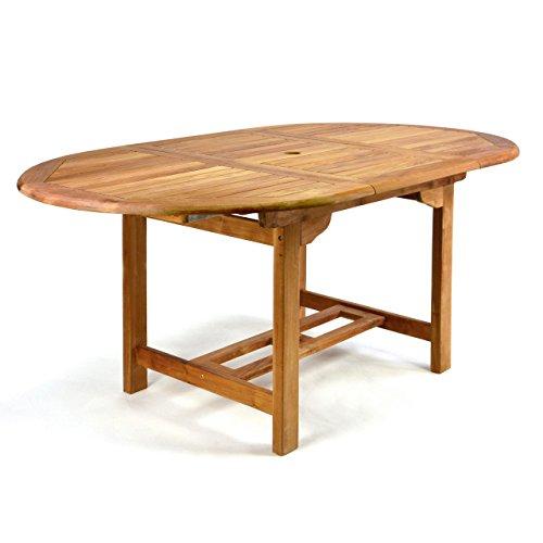 Gartentisch mit schirmloch alu awesome metall gartentisch for Ovaler glastisch